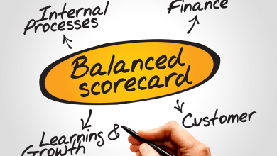 Photo of Performance Management through Balanced Scorecard (BSC)