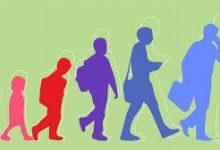 Photo of मानवीय विकास को विकास का आधार बनाना आवश्यक